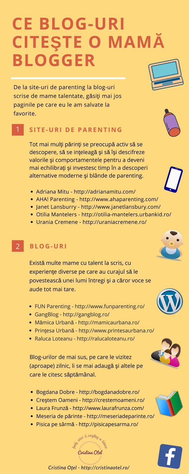 Blog-uri de parenting